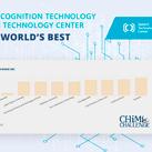 Russian Speech Recognition Technology by Speech Technology Center Named World's Best